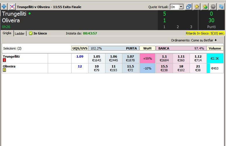 betting exchange guida tv